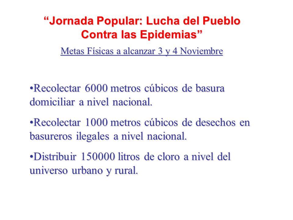 Jornada Popular: Lucha del Pueblo Contra las Epidemias