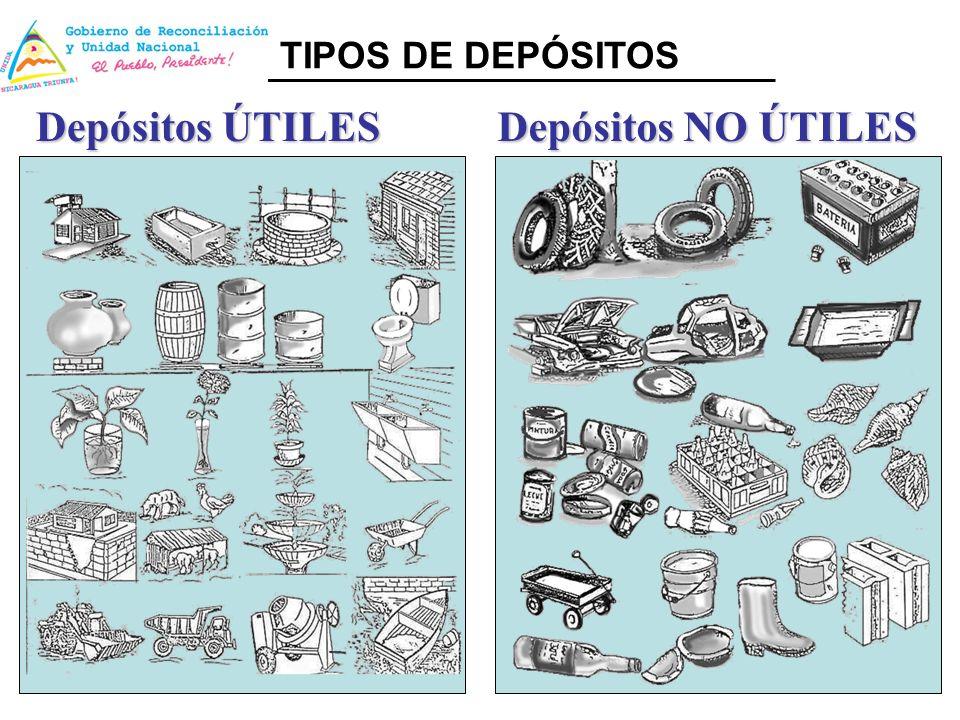 TIPOS DE DEPÓSITOS Depósitos ÚTILES Depósitos NO ÚTILES