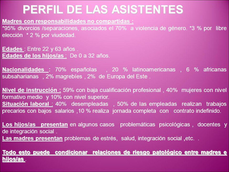PERFIL DE LAS ASISTENTES