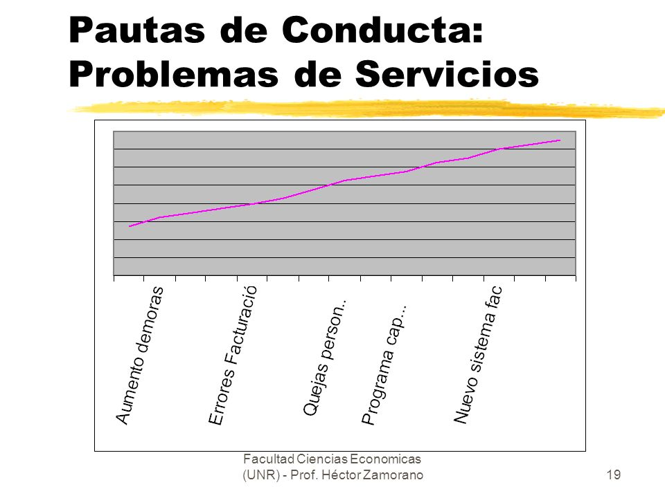 Pautas de Conducta: Problemas de Servicios