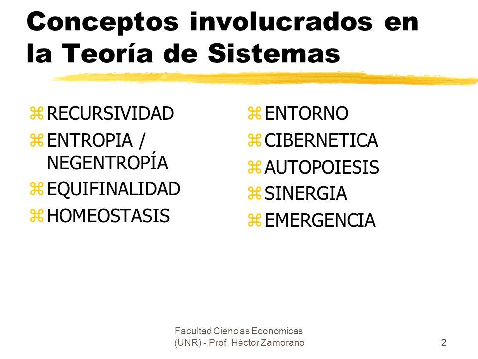 Conceptos involucrados en la Teoría de Sistemas