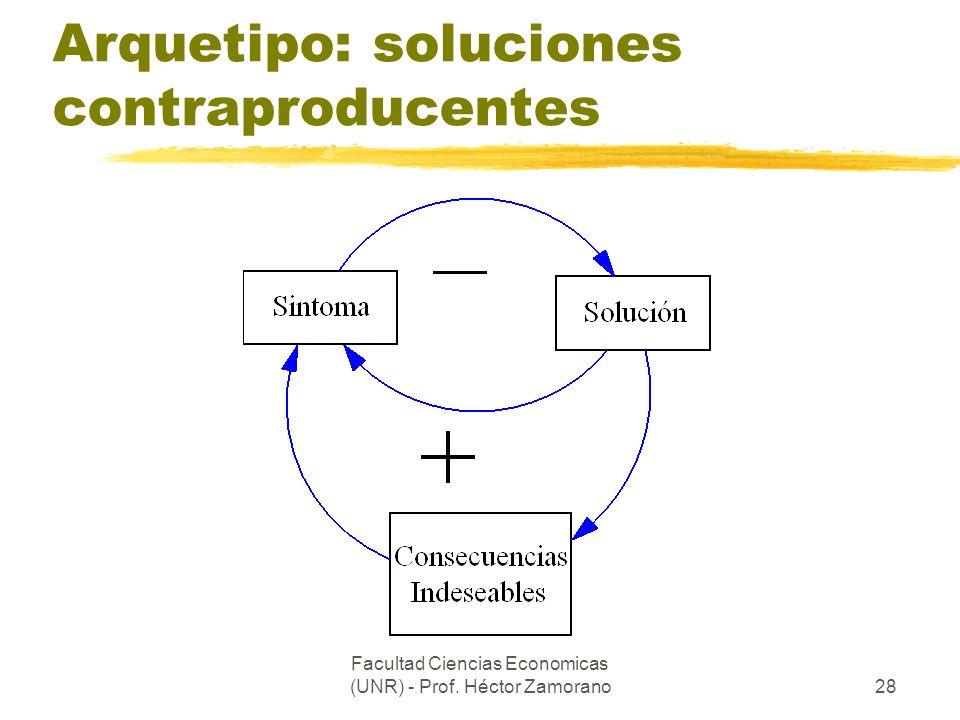 Arquetipo: soluciones contraproducentes