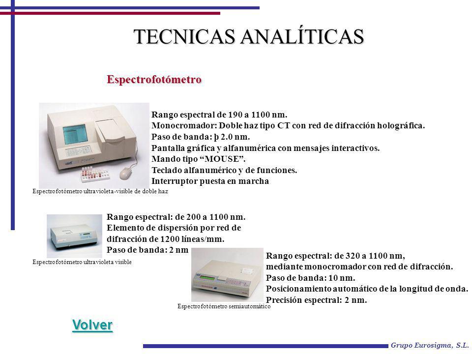 TECNICAS ANALÍTICAS Volver Espectrofotómetro