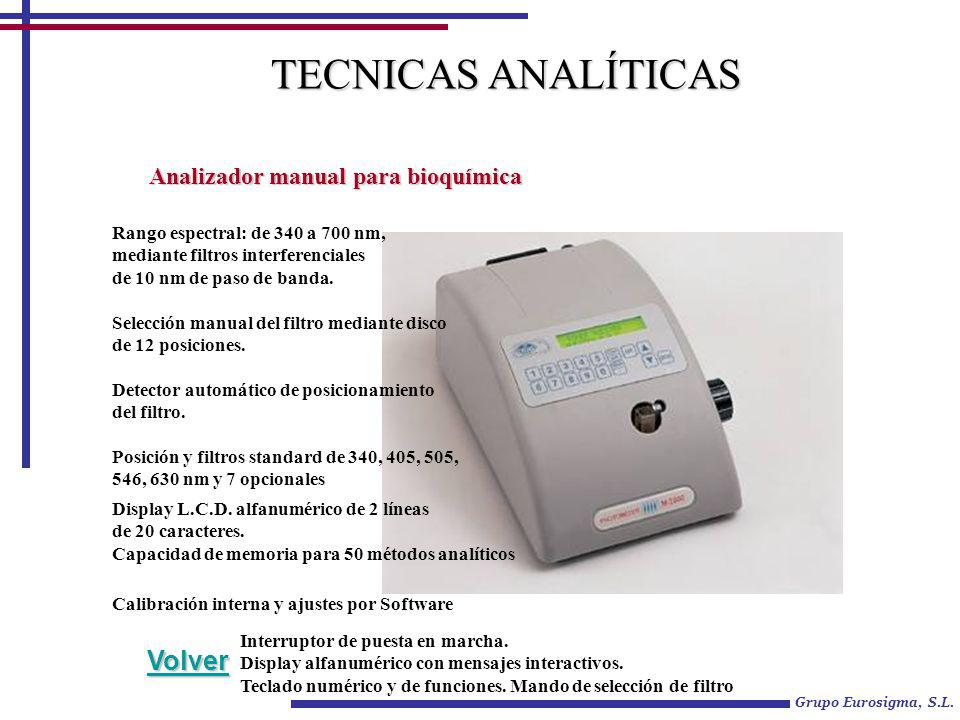 TECNICAS ANALÍTICAS Volver Analizador manual para bioquímica