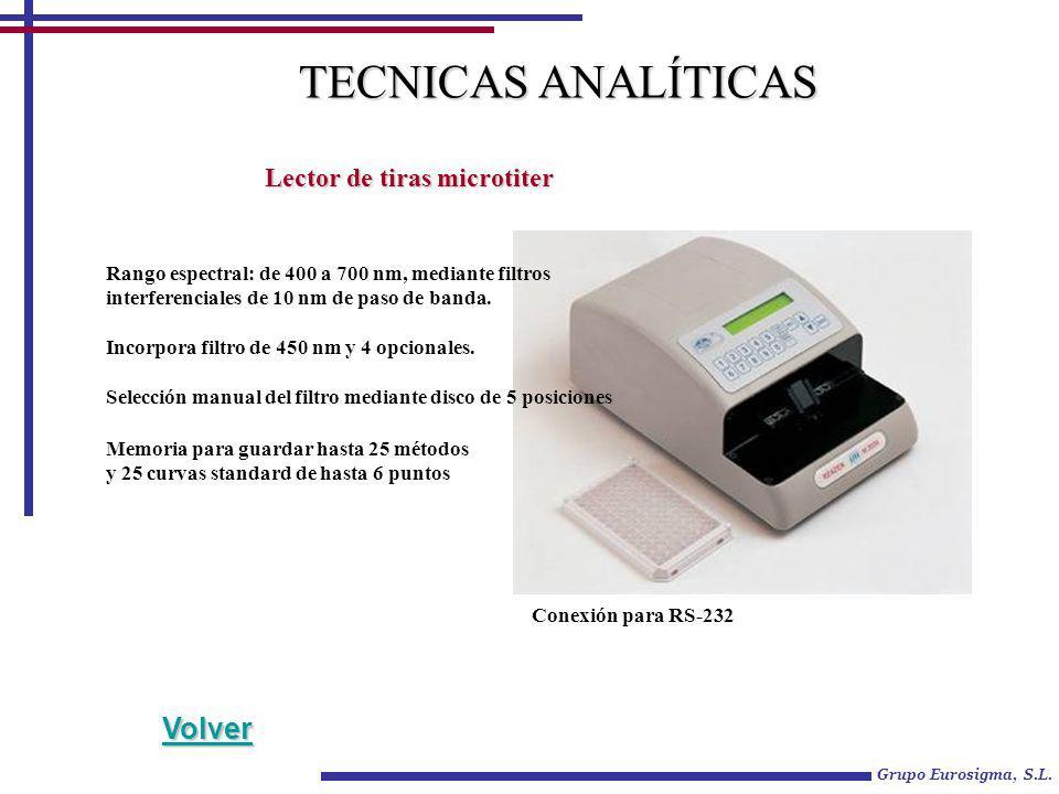 TECNICAS ANALÍTICAS Volver Lector de tiras microtiter