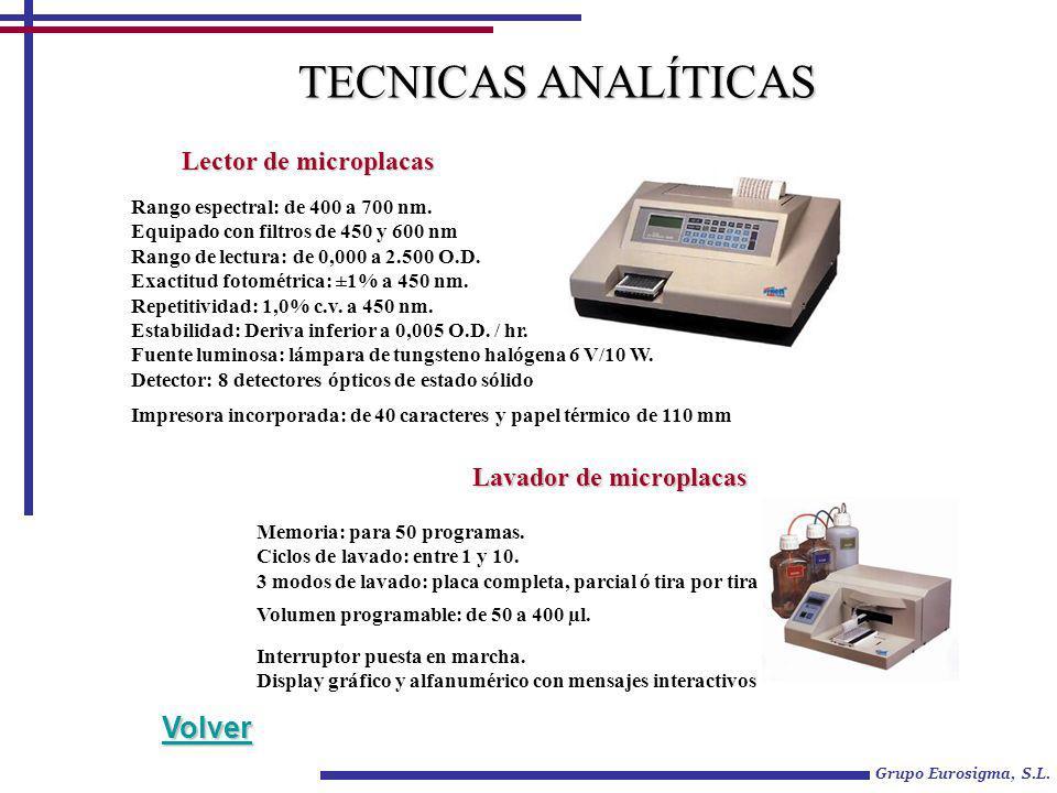 TECNICAS ANALÍTICAS Volver Lector de microplacas