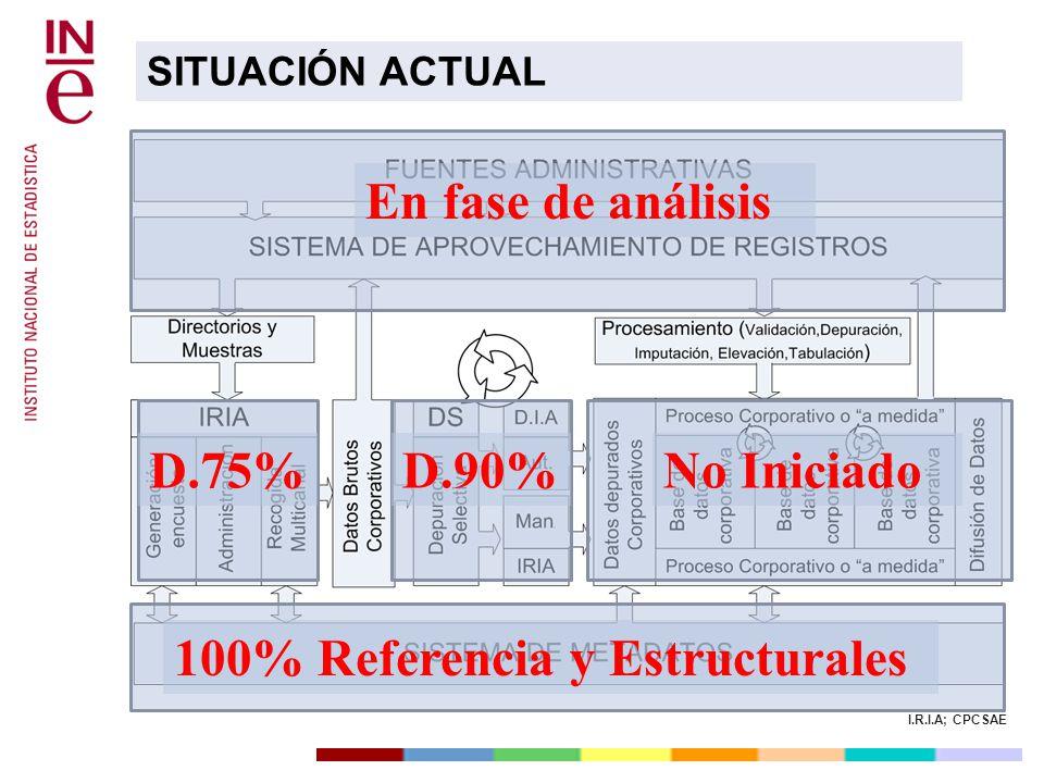 100% Referencia y Estructurales