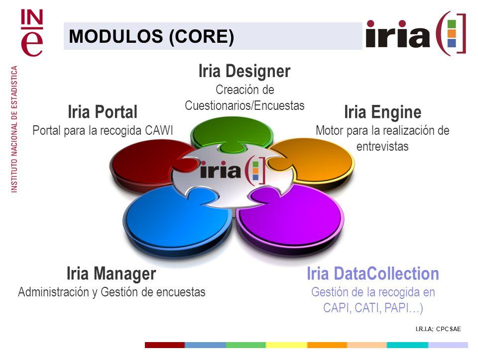 Iria Designer Iria Portal Iria Engine