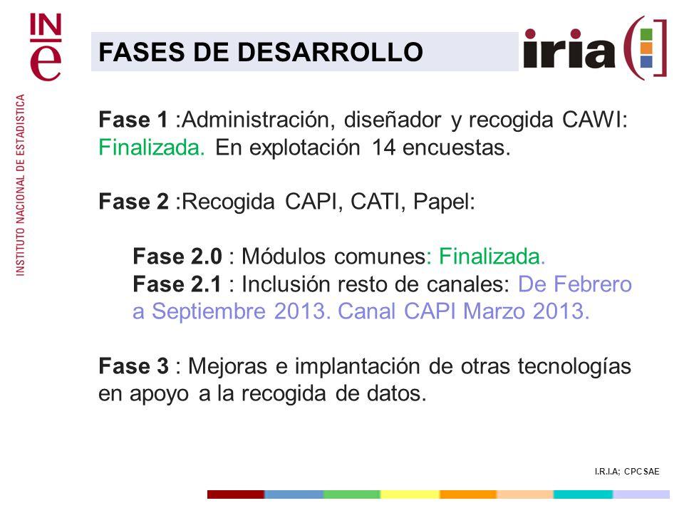 FASES DE DESARROLLO Fase 1 :Administración, diseñador y recogida CAWI: Finalizada. En explotación 14 encuestas.