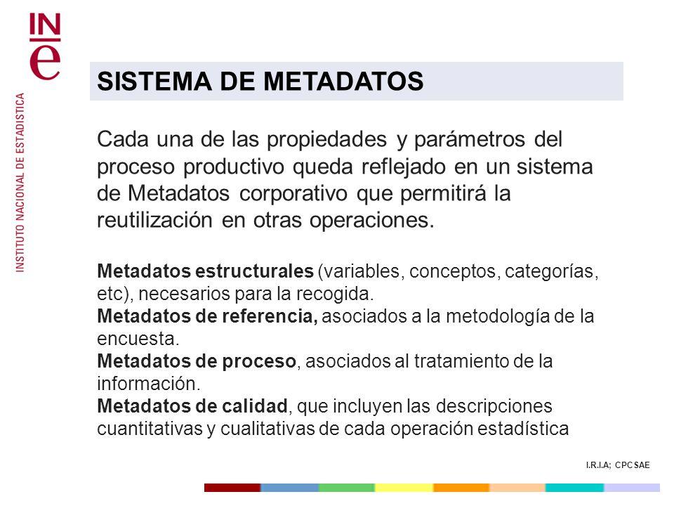 SISTEMA DE METADATOS