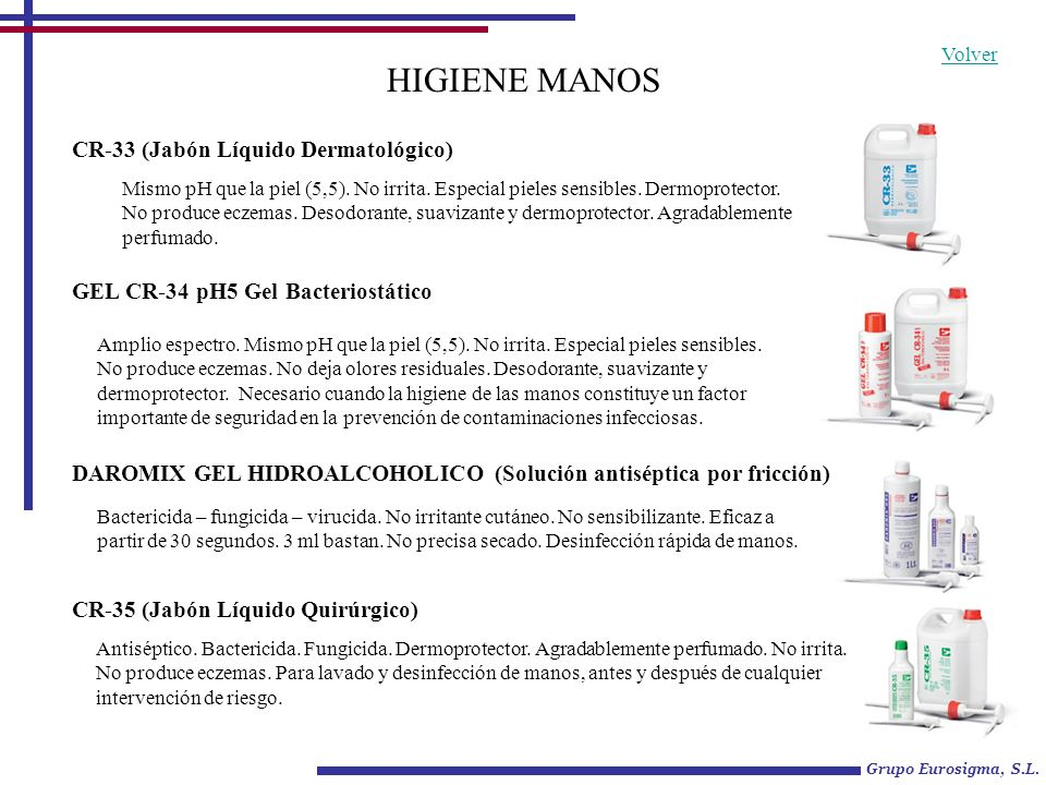 HIGIENE MANOS CR-33 (Jabón Líquido Dermatológico)