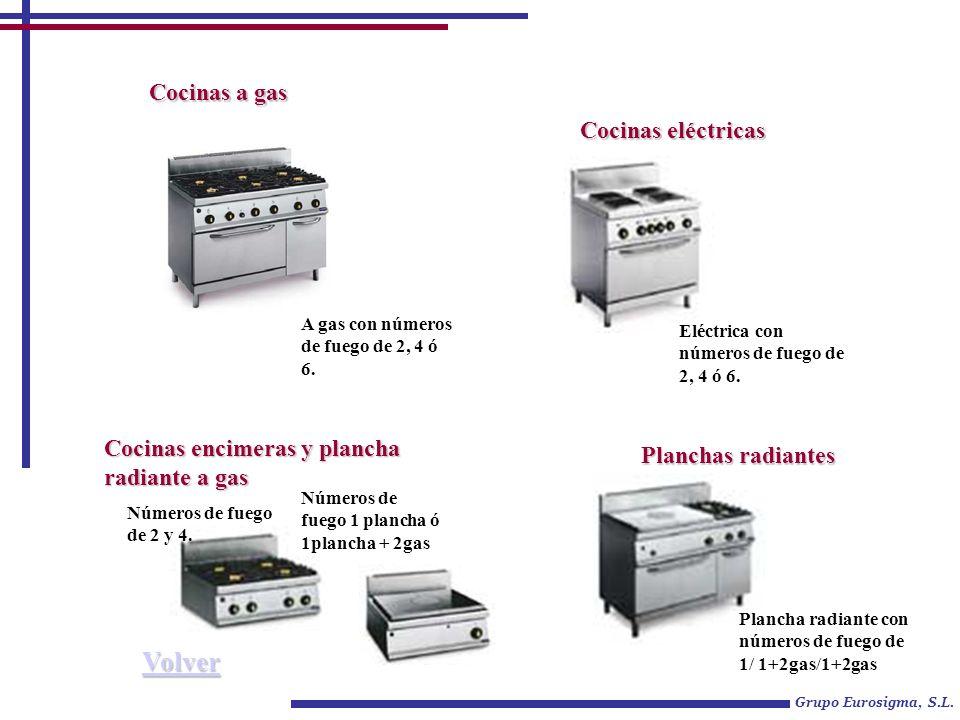 Volver Cocinas a gas Cocinas eléctricas