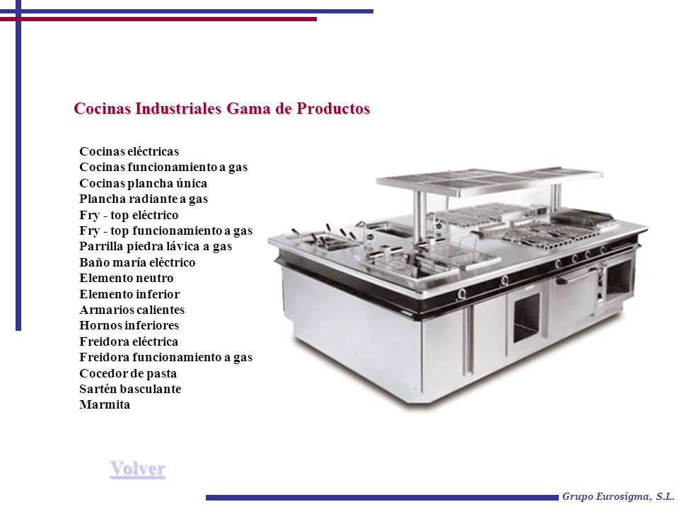 Volver Cocinas Industriales Gama de Productos