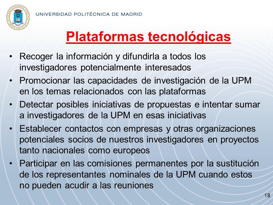 Plataformas tecnológicas