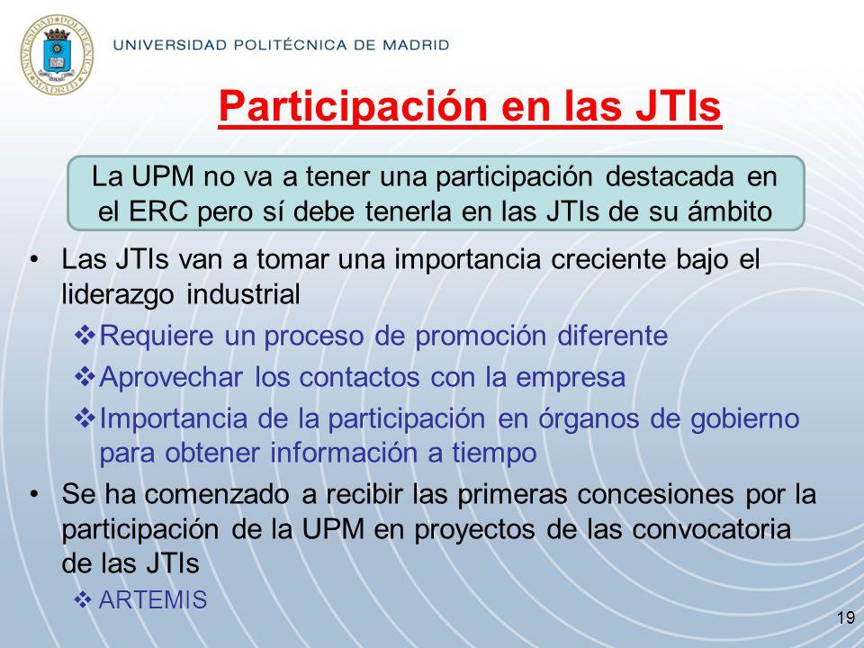 Participación en las JTIs