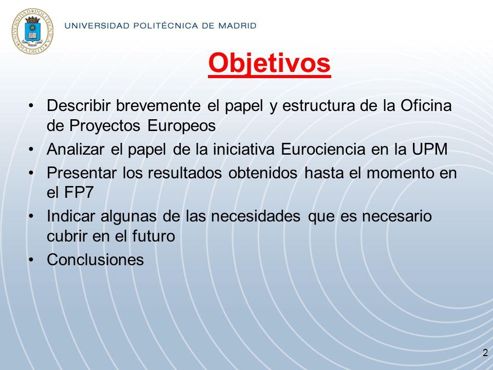 Objetivos Describir brevemente el papel y estructura de la Oficina de Proyectos Europeos. Analizar el papel de la iniciativa Eurociencia en la UPM.
