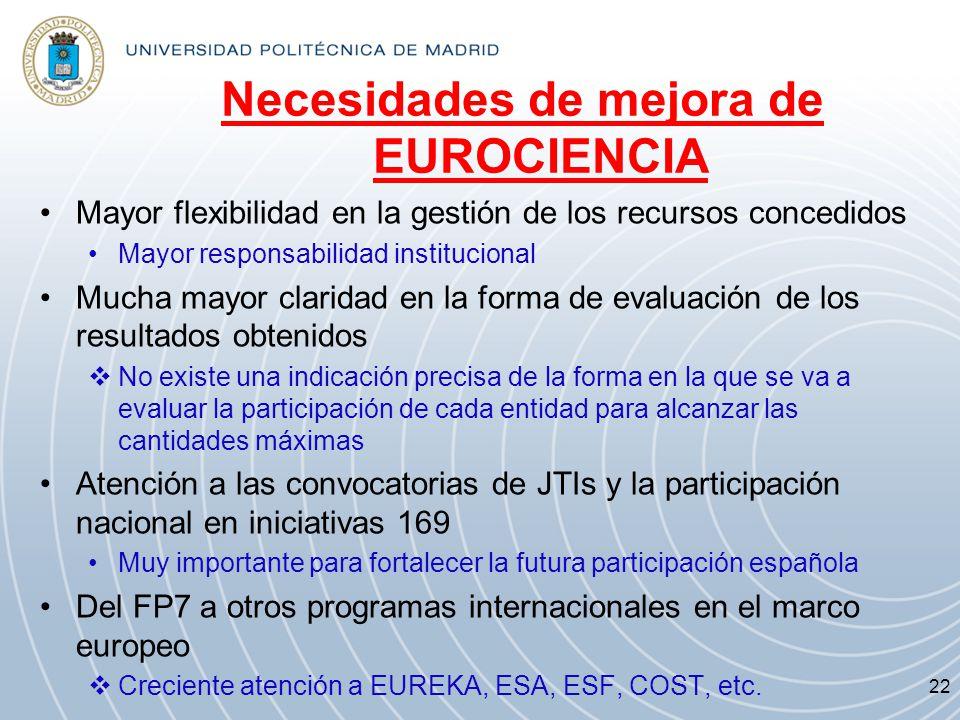 Necesidades de mejora de EUROCIENCIA