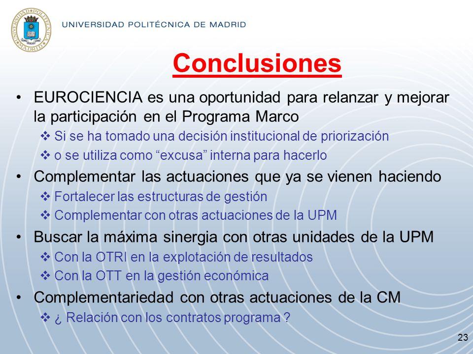 Conclusiones EUROCIENCIA es una oportunidad para relanzar y mejorar la participación en el Programa Marco.