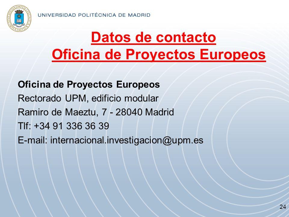 Datos de contacto Oficina de Proyectos Europeos