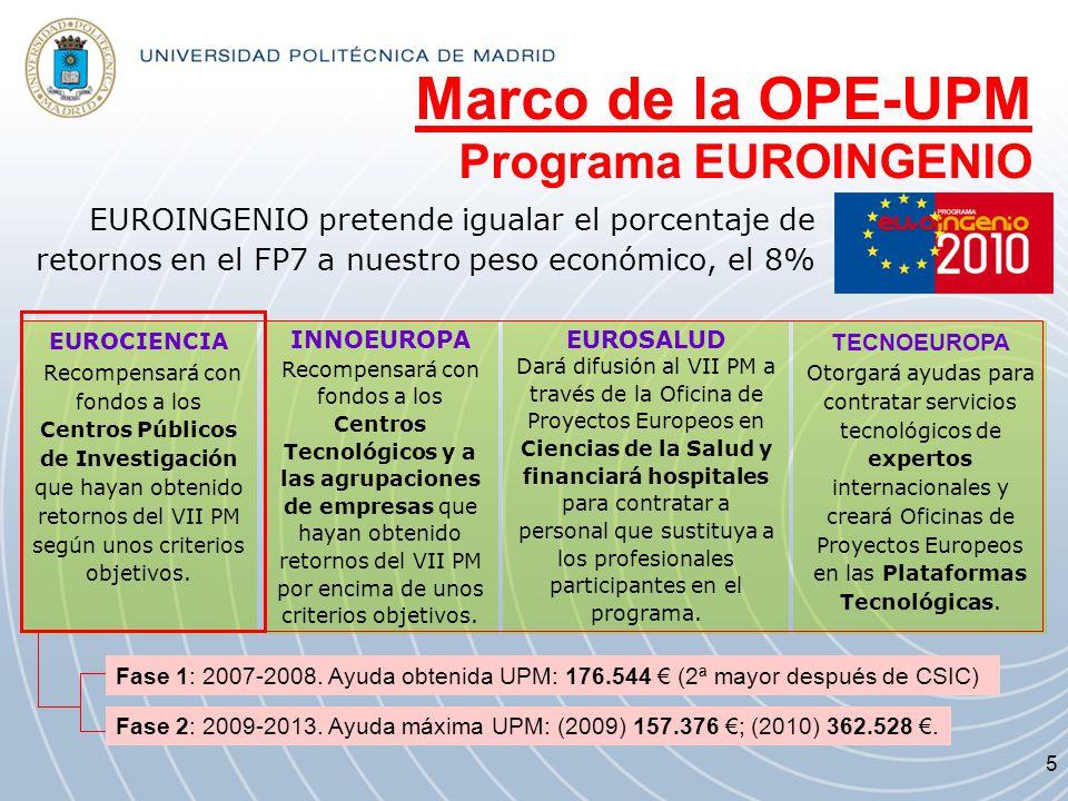Marco de la OPE-UPM Programa EUROINGENIO