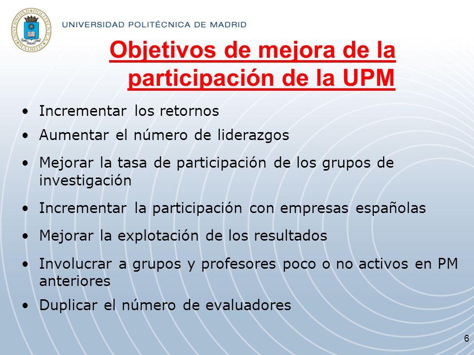 Objetivos de mejora de la participación de la UPM