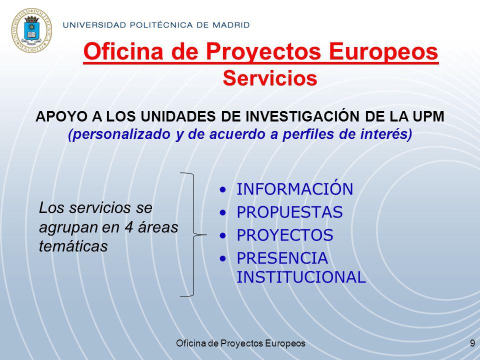 Oficina de Proyectos Europeos Servicios