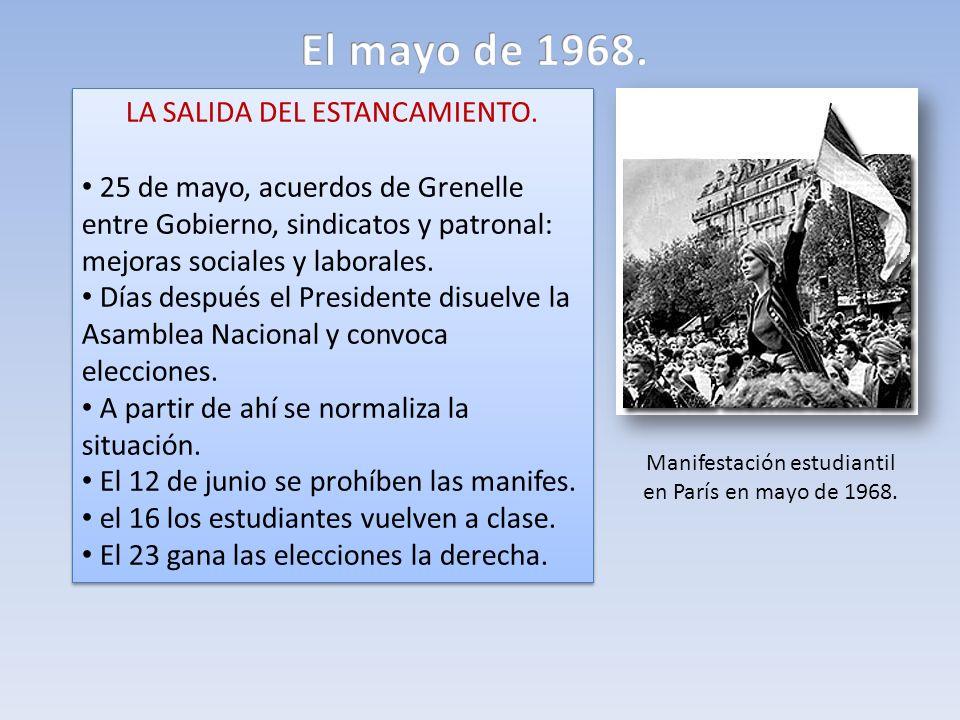 El mayo de 1968. LA SALIDA DEL ESTANCAMIENTO.