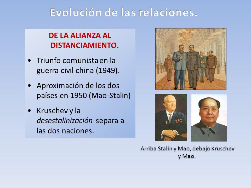 Evolución de las relaciones. DE LA ALIANZA AL DISTANCIAMIENTO.