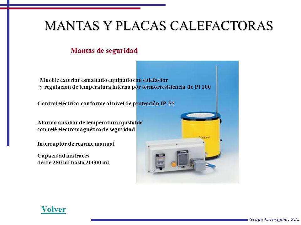 MANTAS Y PLACAS CALEFACTORAS