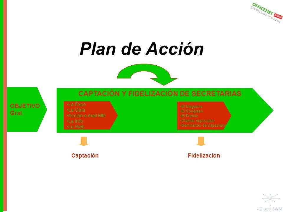 CAPTACIÓN Y FIDELIZACIÓN DE SECRETARIAS