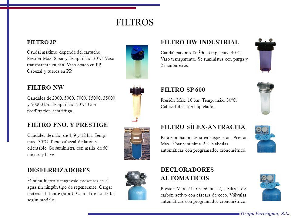 FILTROS FILTRO HW INDUSTRIAL FILTRO NW FILTRO SP 600