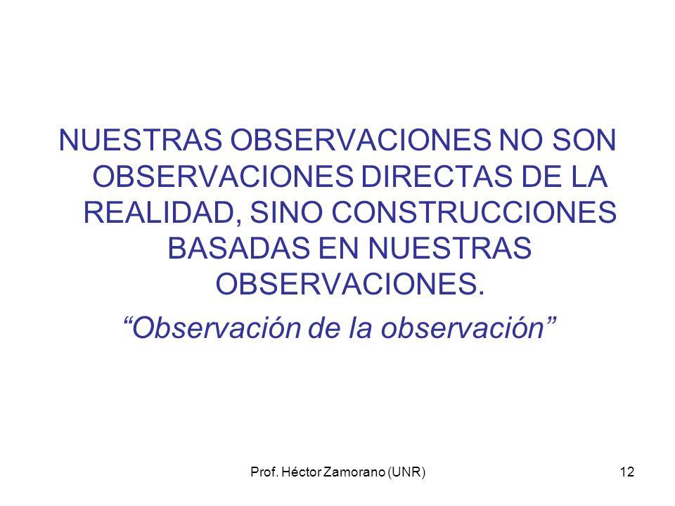 Observación de la observación