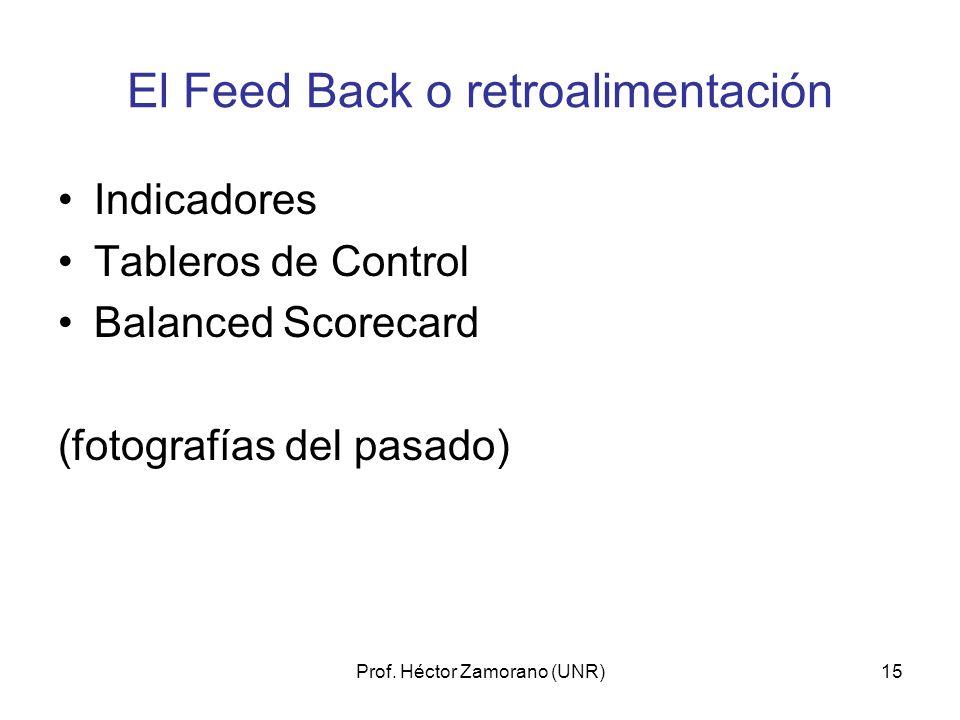 El Feed Back o retroalimentación
