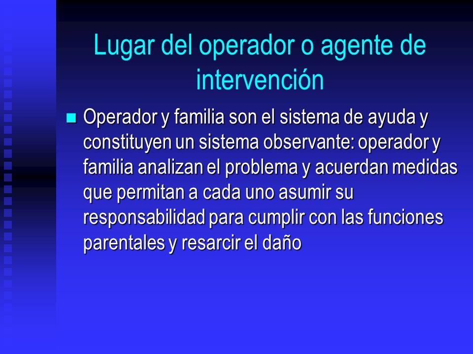 Lugar del operador o agente de intervención