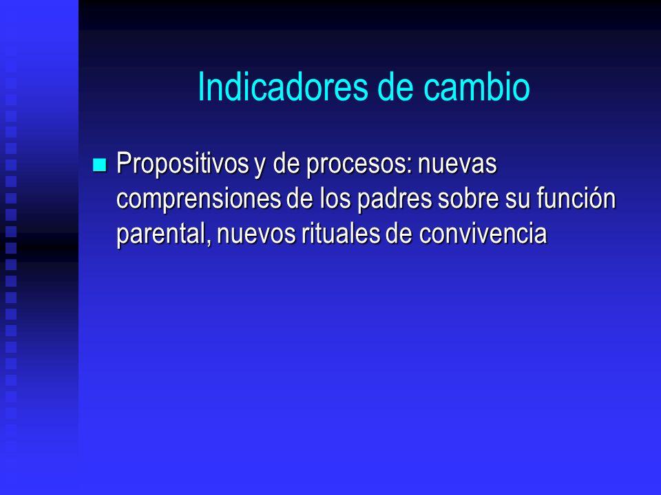 Indicadores de cambioPropositivos y de procesos: nuevas comprensiones de los padres sobre su función parental, nuevos rituales de convivencia.