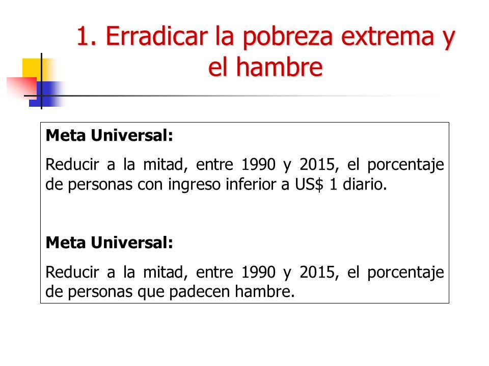 1. Erradicar la pobreza extrema y el hambre