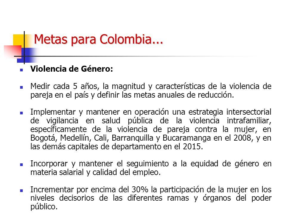 Metas para Colombia... Violencia de Género: