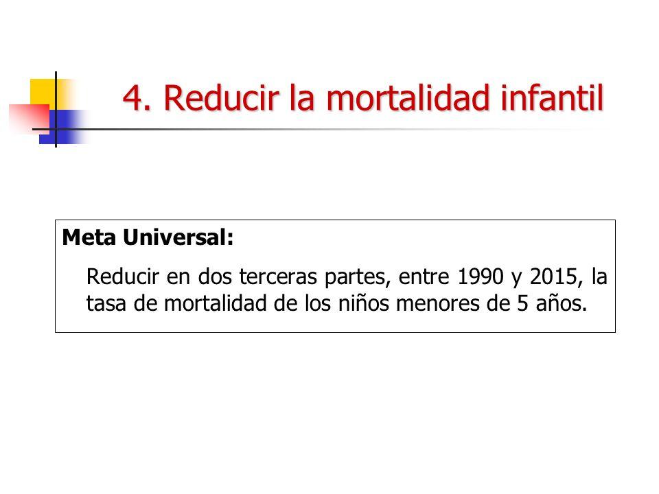 4. Reducir la mortalidad infantil
