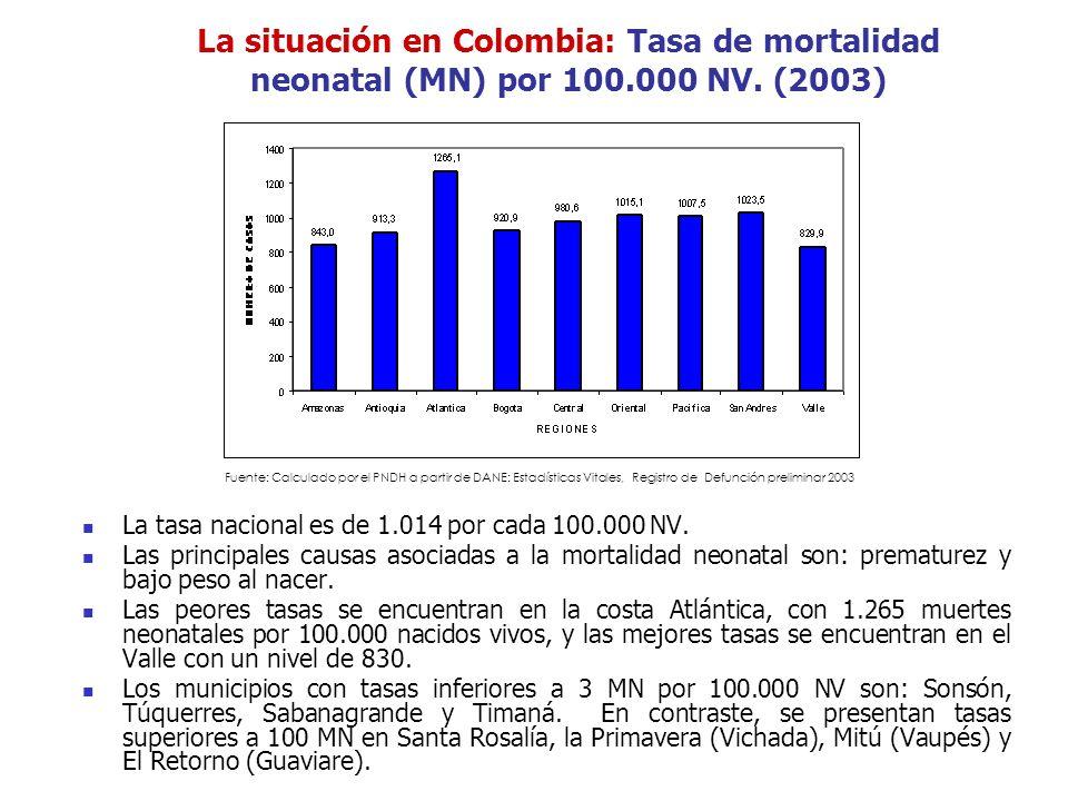 La situación en Colombia: Tasa de mortalidad neonatal (MN) por 100