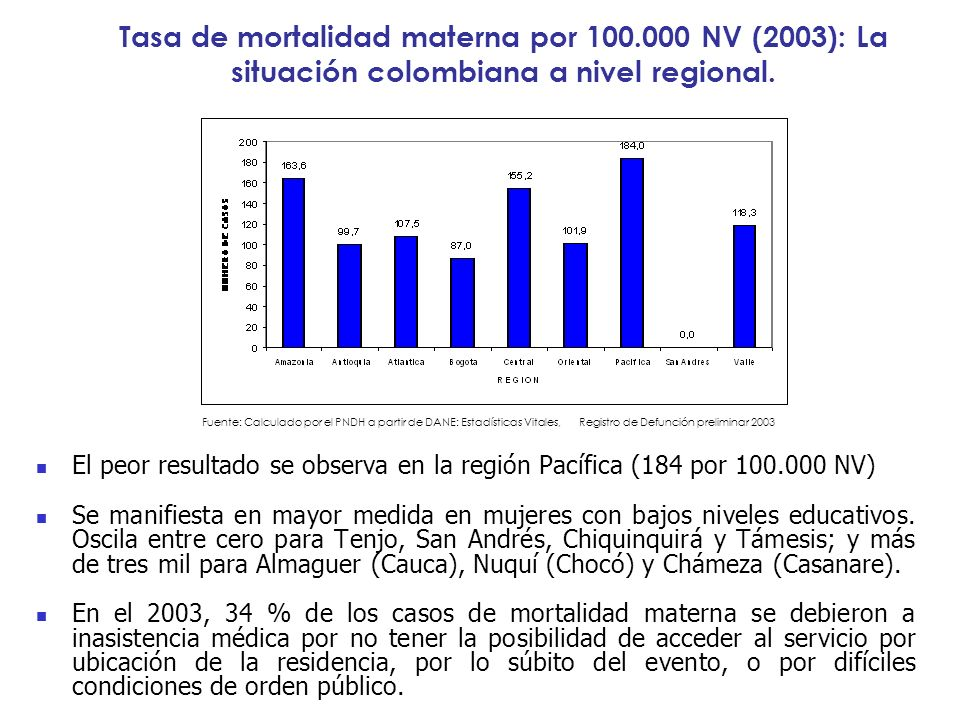 Tasa de mortalidad materna por 100