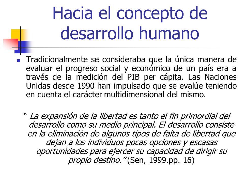 Hacia el concepto de desarrollo humano