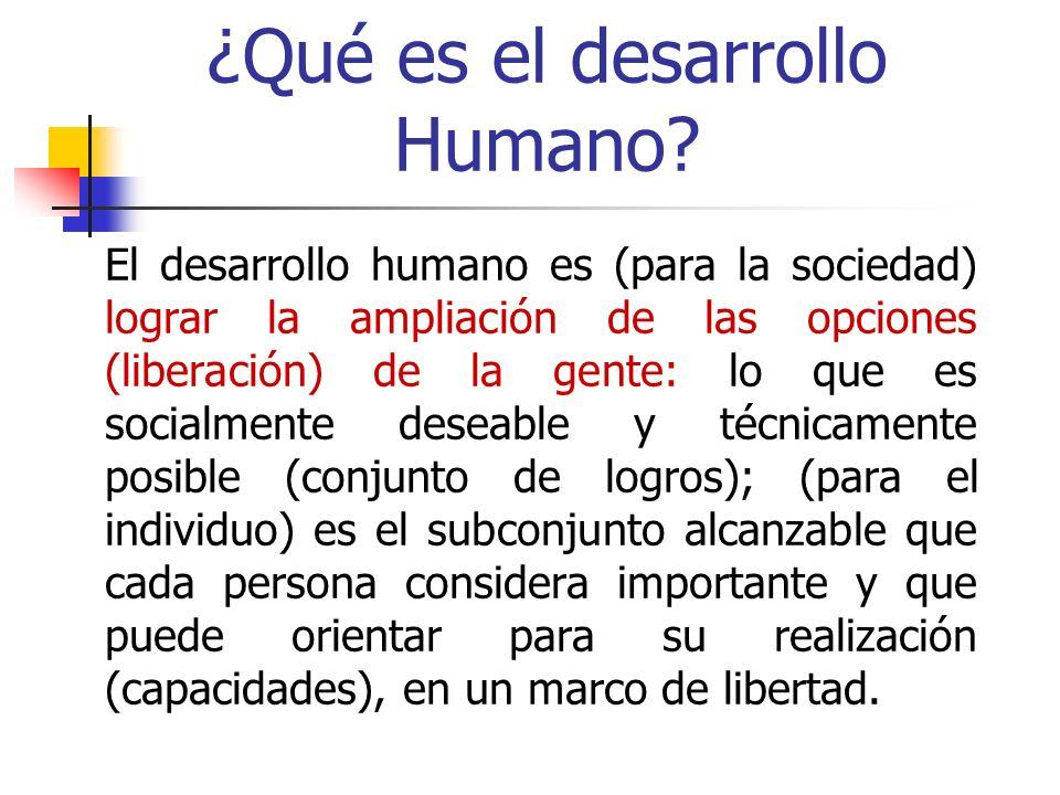 ¿Qué es el desarrollo Humano