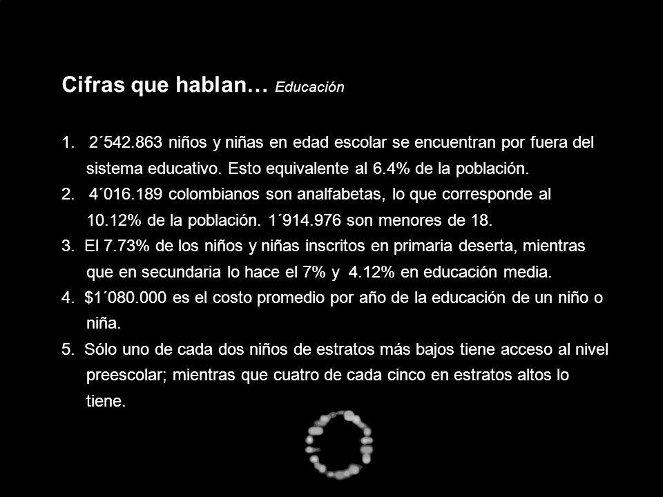 Cifras que hablan… Educación