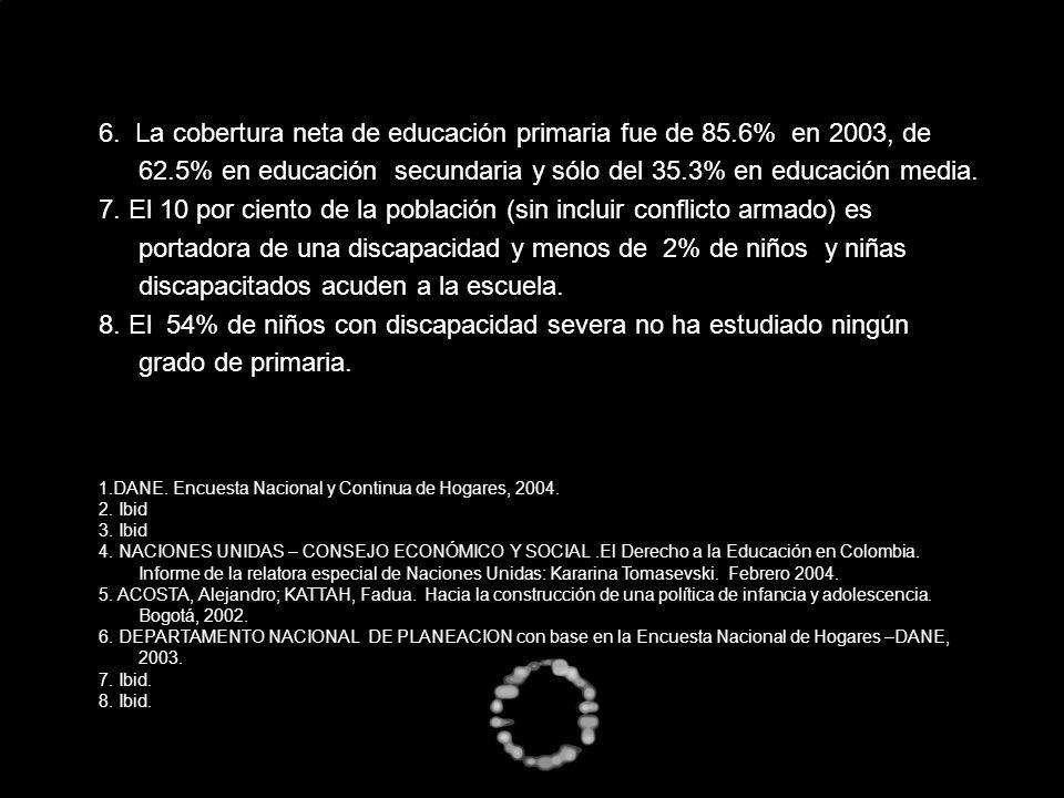 6. La cobertura neta de educación primaria fue de 85.6% en 2003, de 62.5% en educación secundaria y sólo del 35.3% en educación media.