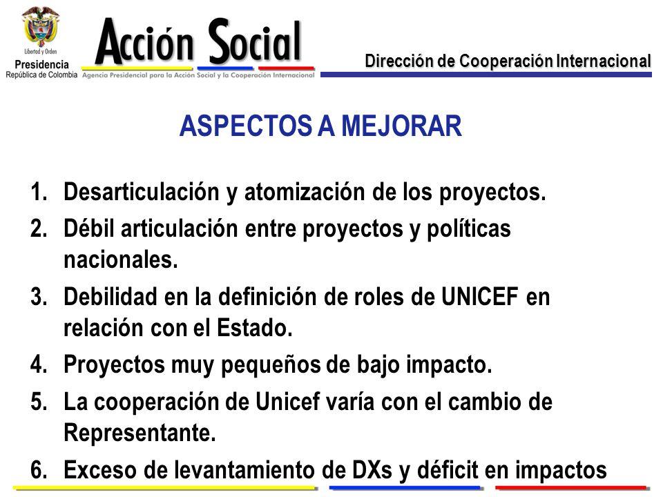 Desarticulación y atomización de los proyectos.
