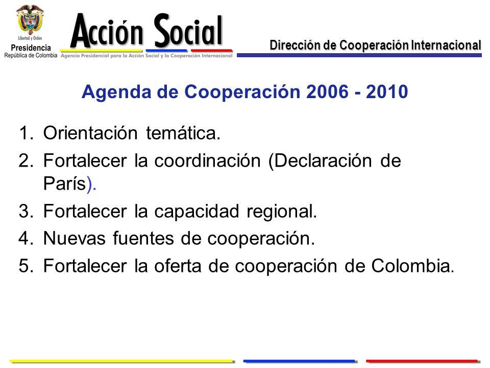 Agenda de Cooperación 2006 - 2010