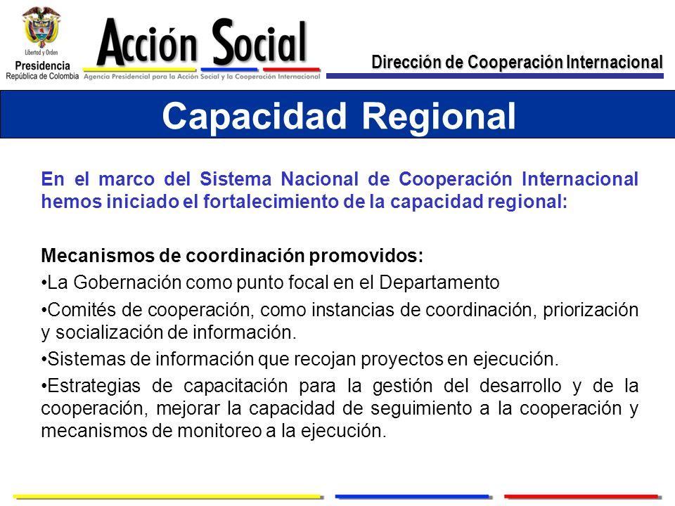 Capacidad Regional Dirección de Cooperación Internacional