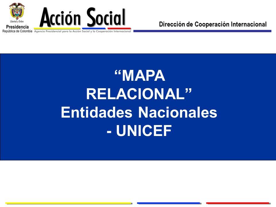 Dirección de Cooperación Internacional Entidades Nacionales - UNICEF