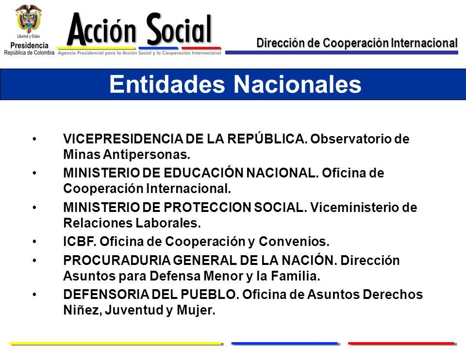Entidades Nacionales Dirección de Cooperación Internacional