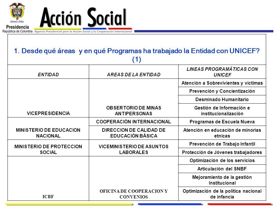 1. Desde qué áreas y en qué Programas ha trabajado la Entidad con UNICEF (1)
